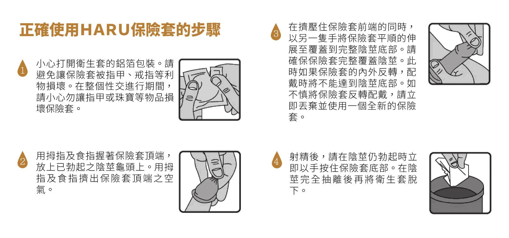 保險套使用步驟與保險套推薦用法